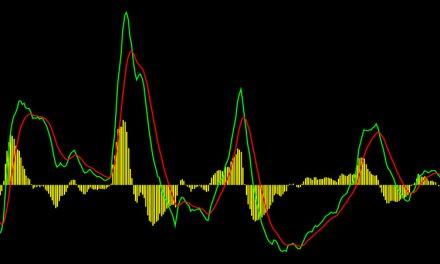 MACD индикатор какво е и дали трябва да го изполваме